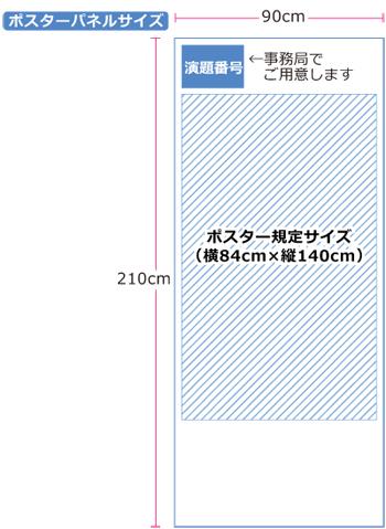 ポスターサイズ